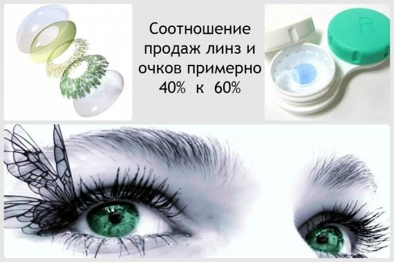 коллаж с контактными линзами