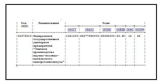 Код ОКПО для юрлиц