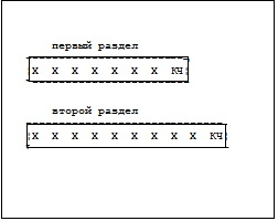 Блок идентификации ОКПО