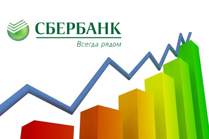Выгодные ставки по кредитам для физических лиц