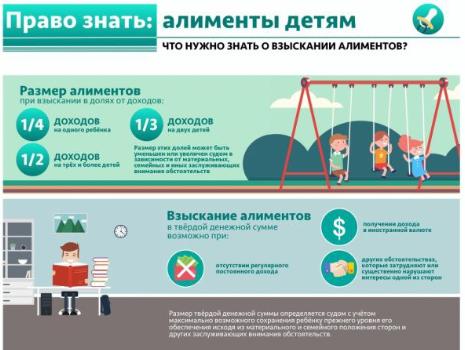 Законы РФ 2020-2020